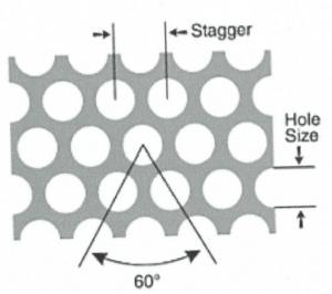 perforated plate diagram